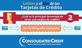 Latinos y el uso de las tarjetas de crédito banner de infografía