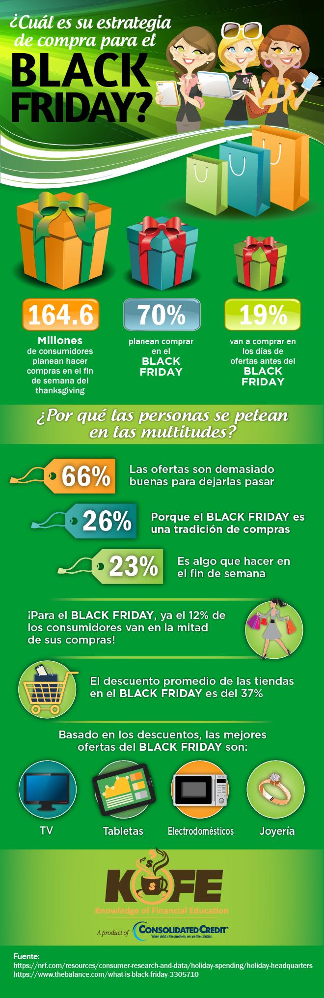 Black friday infografía