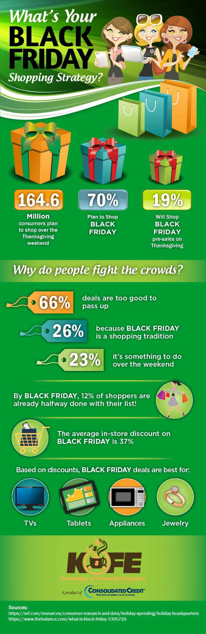 Black Friday Shopping Strategy infographic