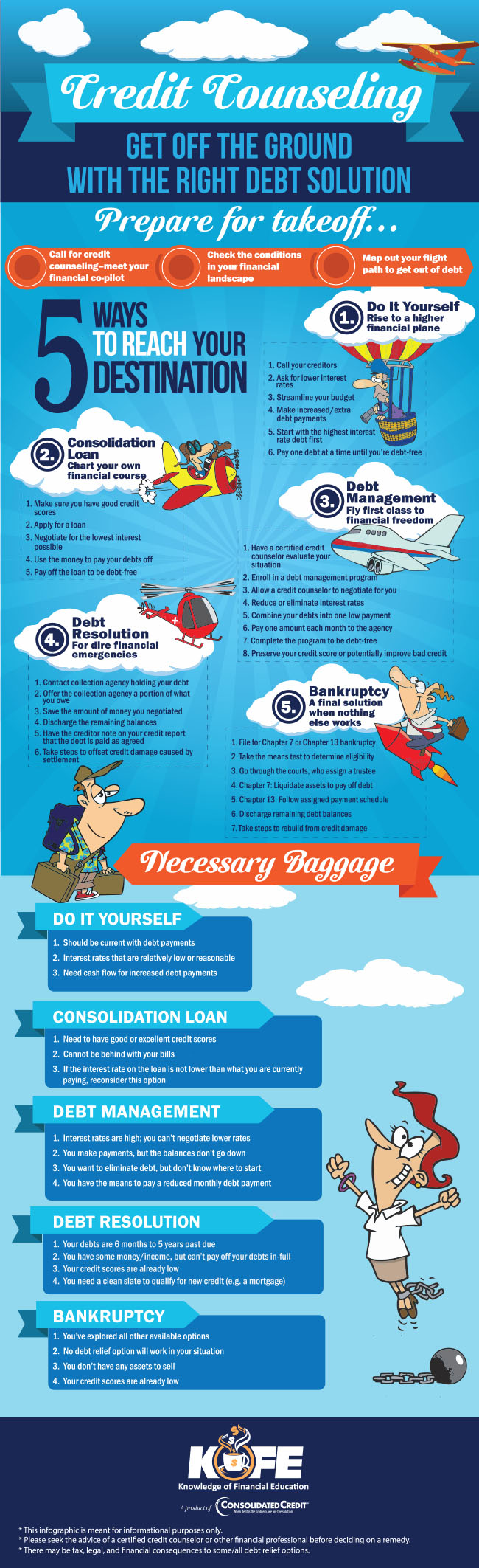 Get Off the Ground infographic