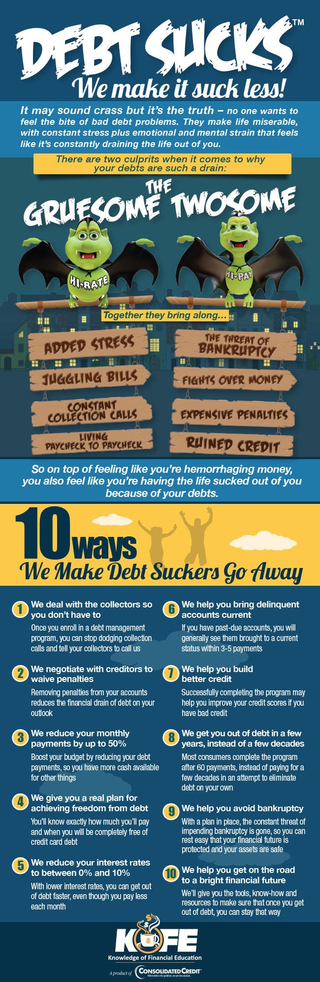 Debt Sucks infographic