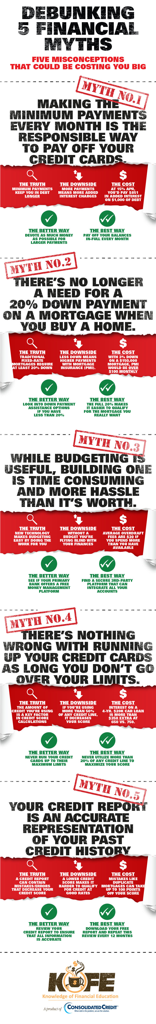 Debunking 5 Financial Myths infographic