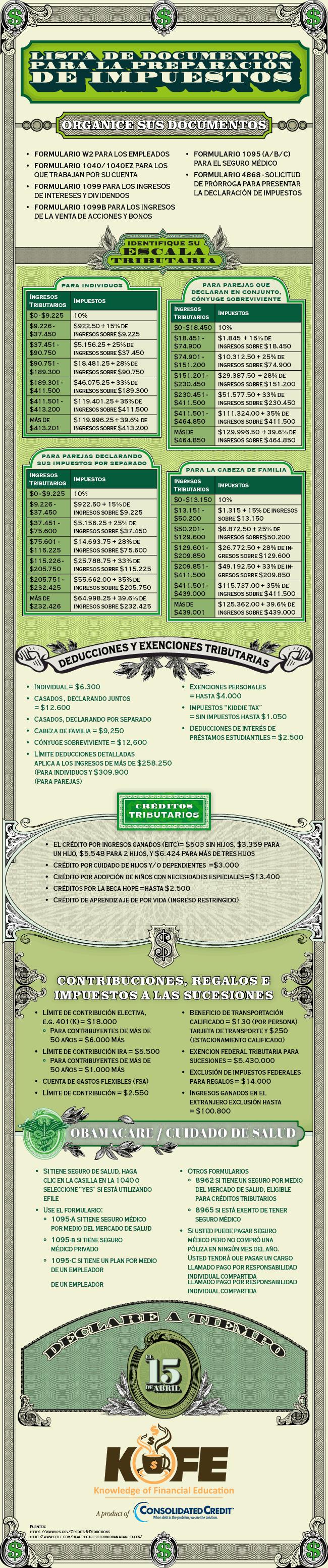 Lista de documentos para la preparación de impuestos infografía