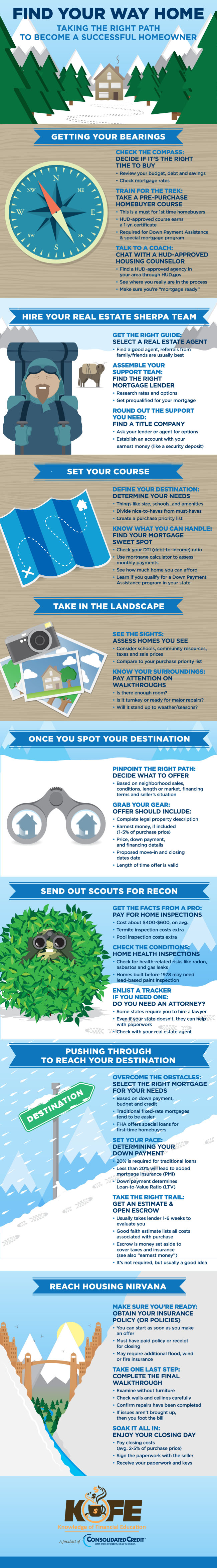 Find Your Way Home infographic