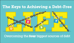 Keys to Achieving a Debt-free life infographic banner