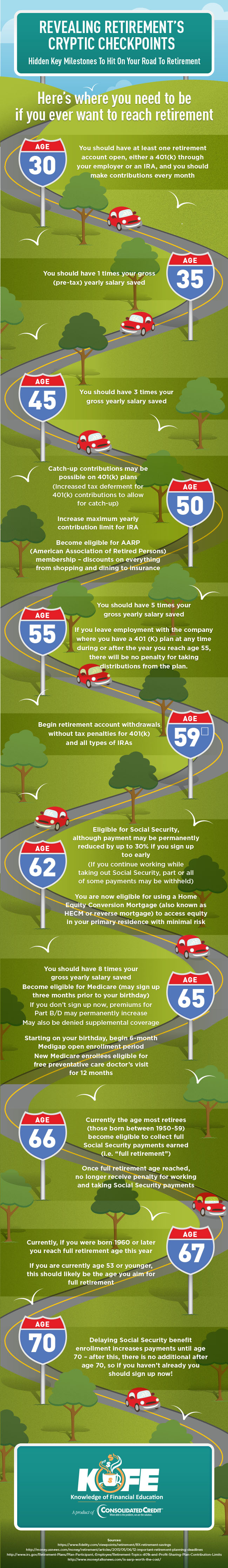 Revealing Retirement Cryptic Checkpoints infographic