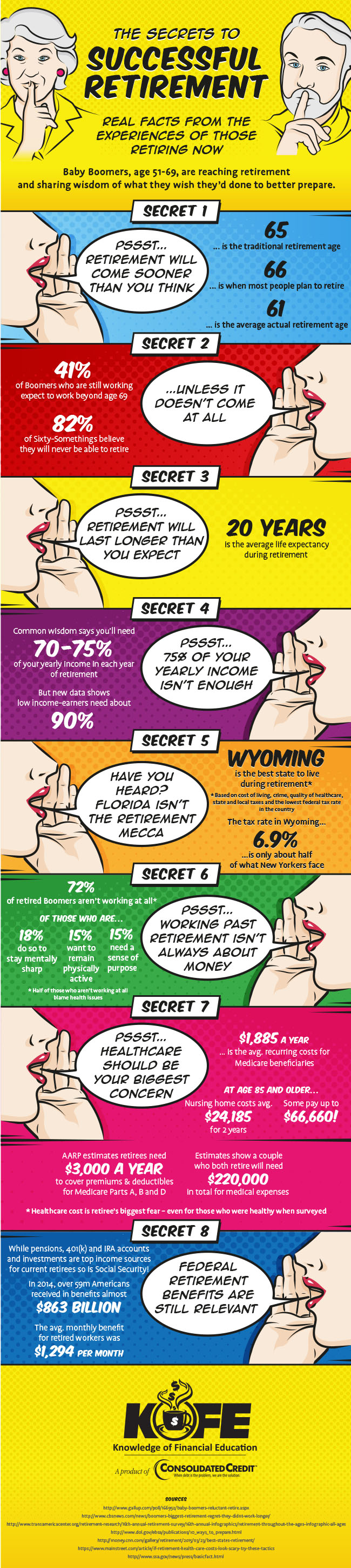Secrets to a Successful Retirement infographic