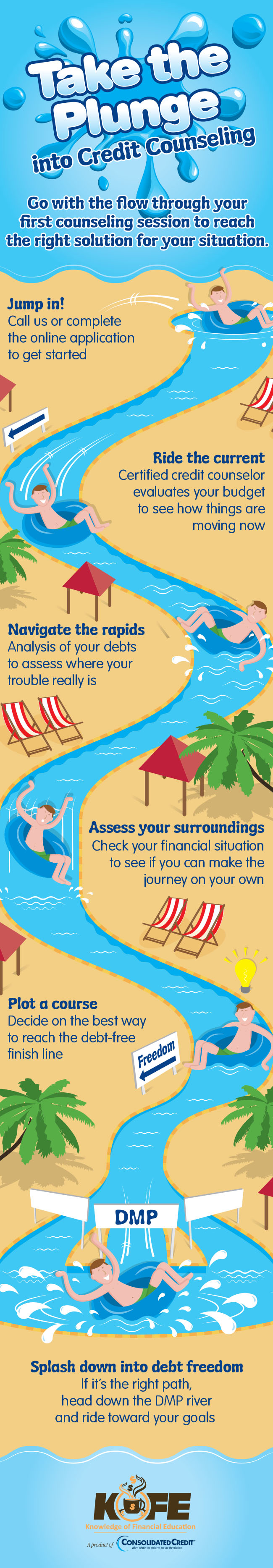 Take the Plunge infographic
