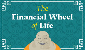 The Financial Wheel of Life infographic banner