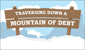 Traversing Down a Mountain of Debt infographic banner