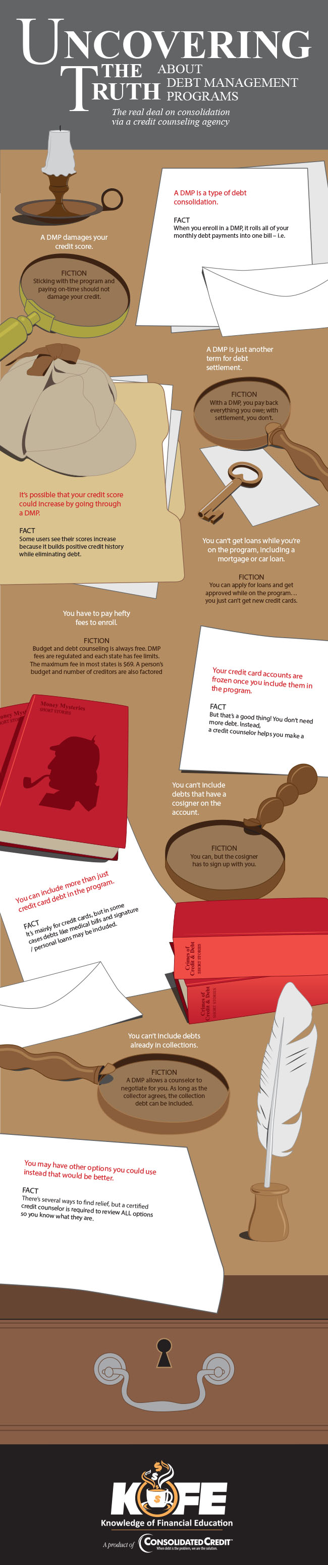 Uncovering the Truth about Debt Management Programs infographic
