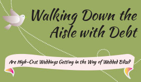 Walking down the Aisle with Debt infographic banner