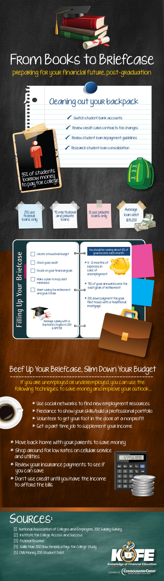 From Books to briefcase infographic