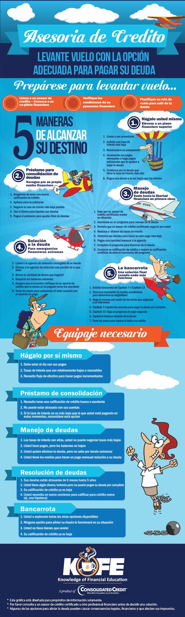 Asesoria de credito infografía