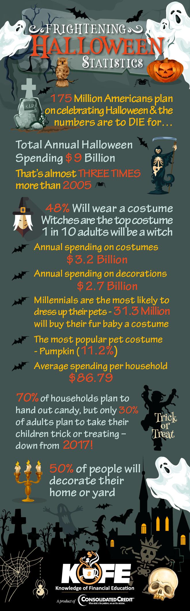 Frightening Halloween IG 2018_KOFE