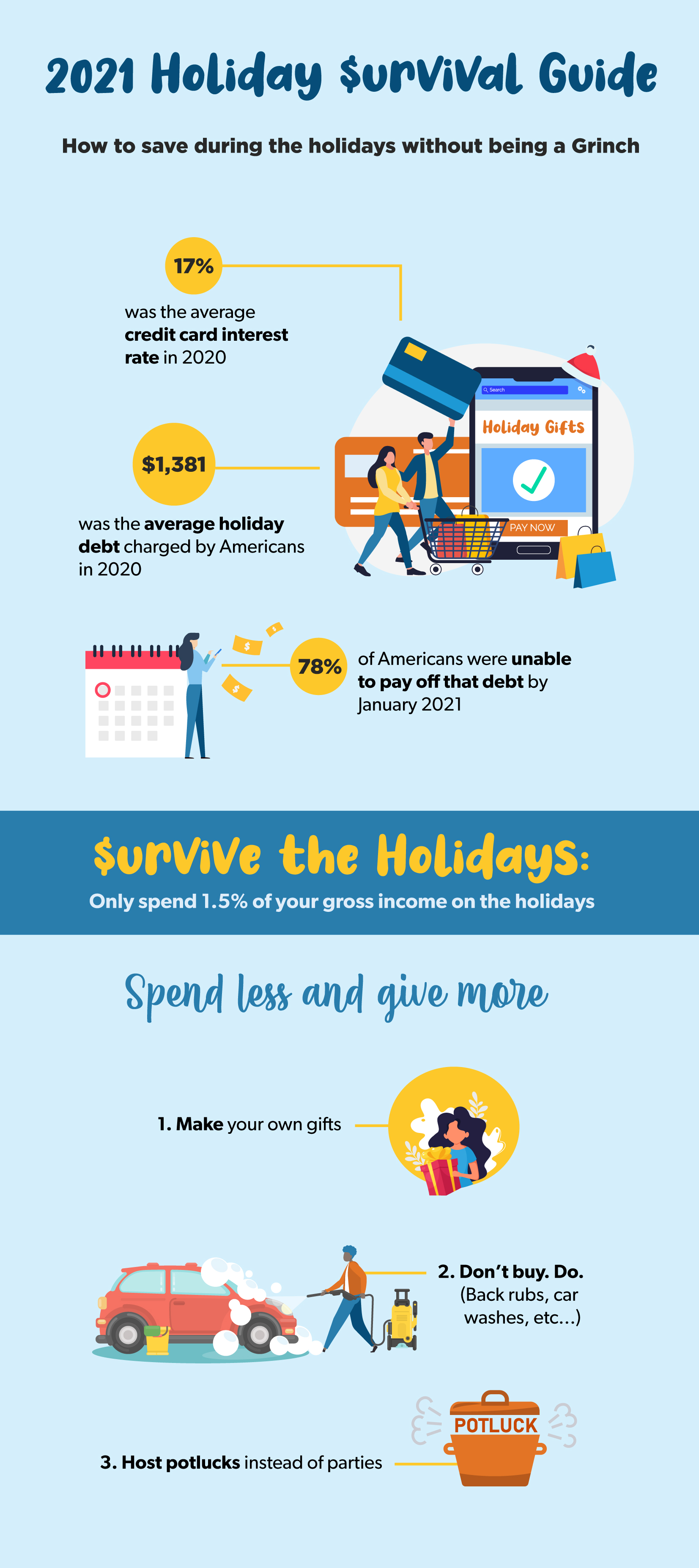 2021 Holiday $urvival Guide infographic